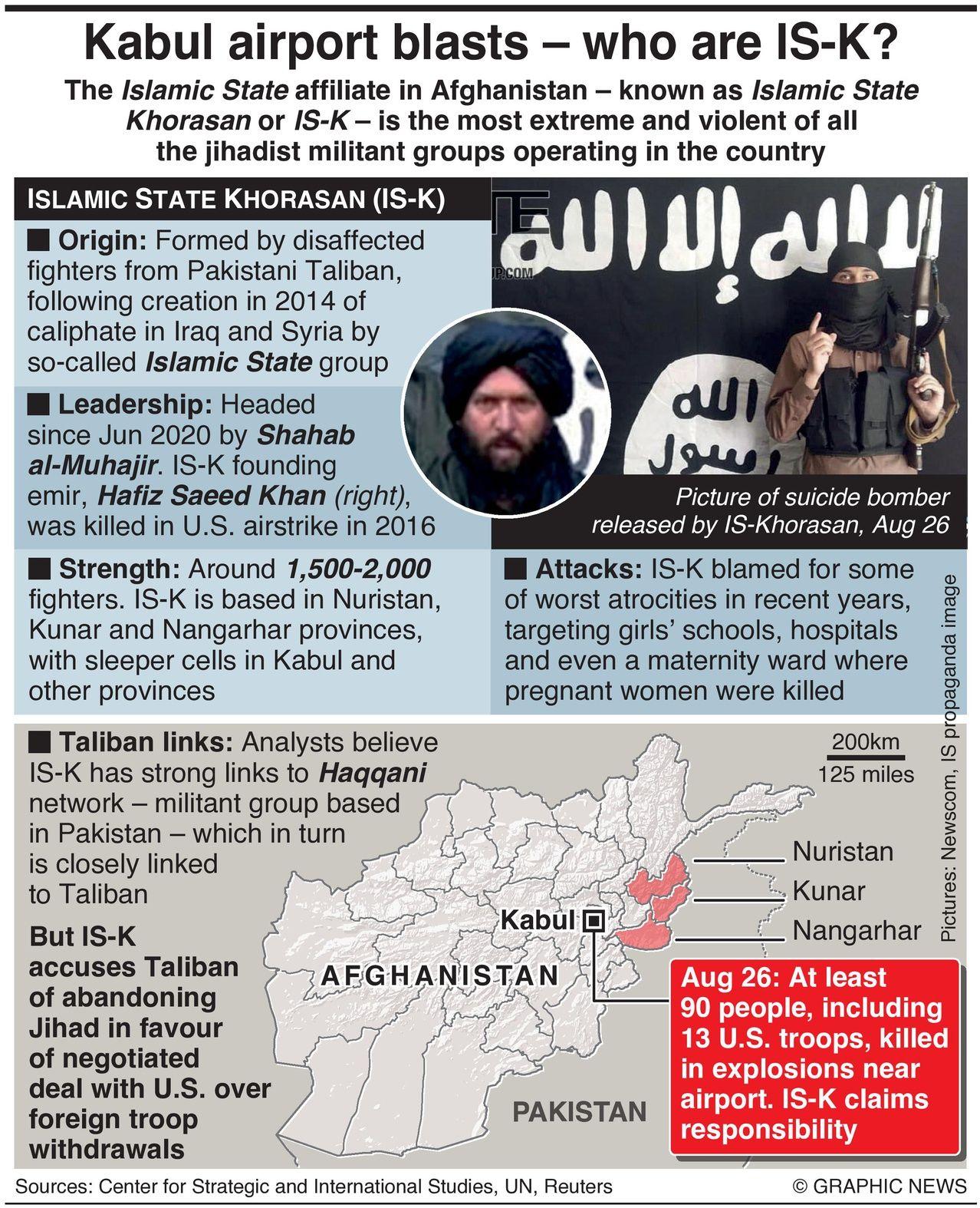 infograph Graphic News