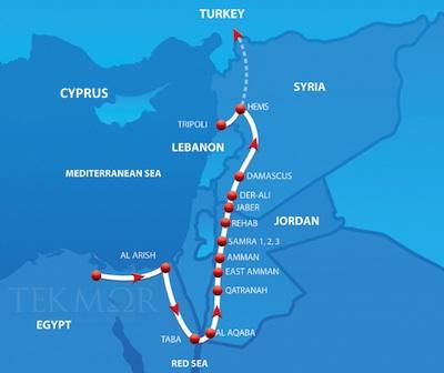 Arab Gas Pipeline