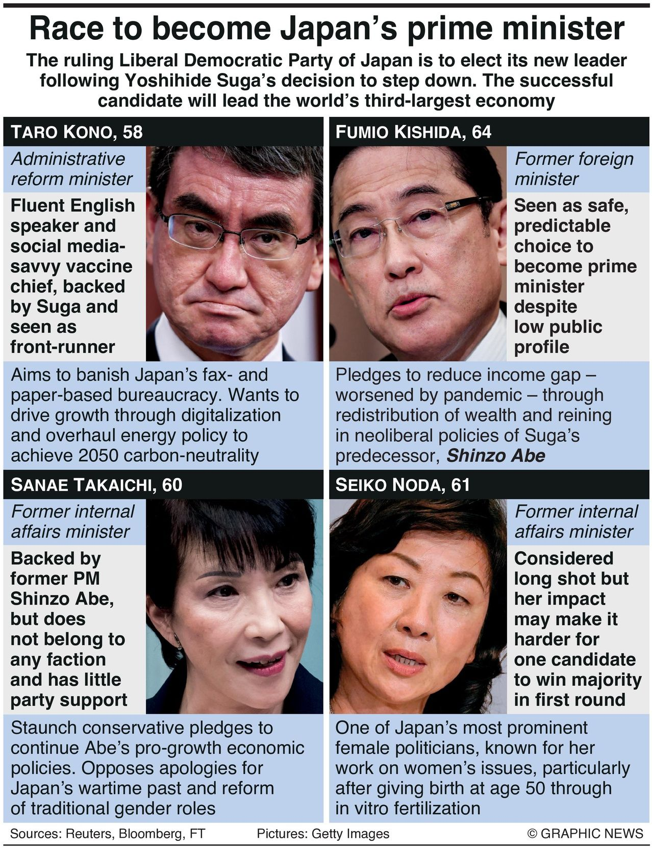 Japan Prime minister elections